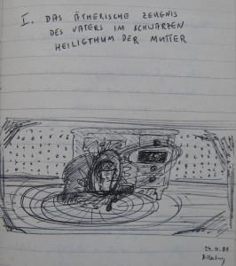 Notizbuch 32, Seite 102: Das ätherische Zeugnis des Vaters im schwarzen Heiligtum der Mutter (24.IX.1981)