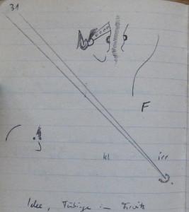 Notizbuch 29, Seite 31 (Detail)