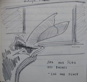 Notizbuch 32, Seite 32 (Detail: Sog und Flug des Buches)